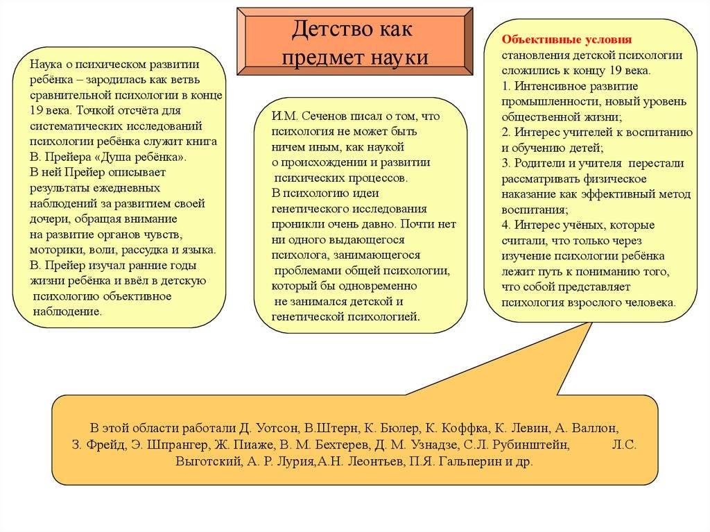 Методы воспитания. методы воспитания — это, с одной стороны, конкретные пути влияния на сознание, чувства и поведение воспитанников для решения педагогических задач