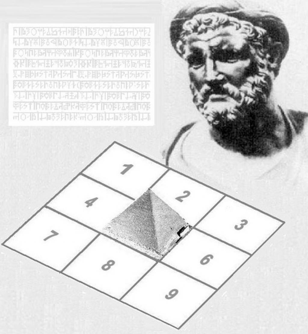 Квадрат главных жизненных сфер.. формула успеха или философия жизни эффективного человека