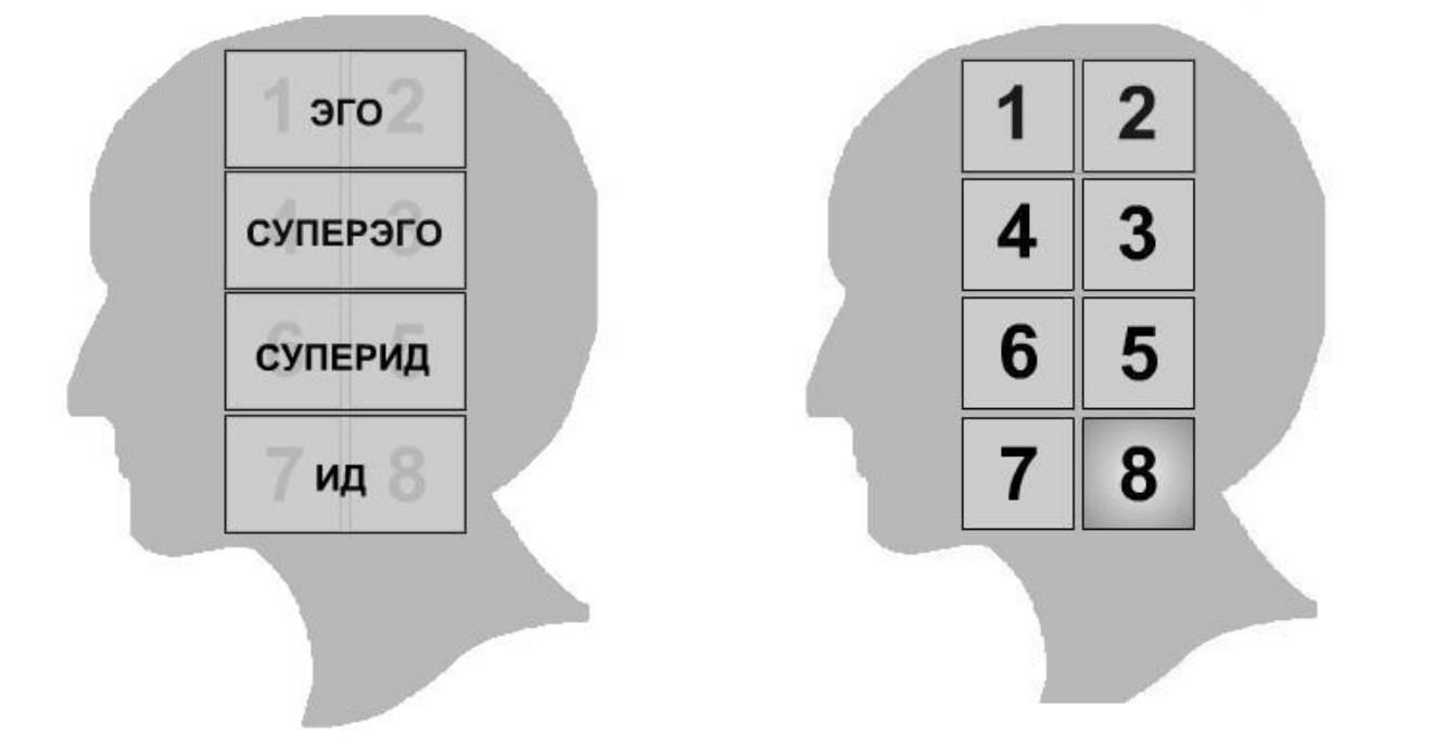 Соционика: очередное псевдонаучное направление в современной психологии