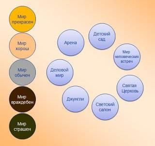 Психология цвета и значение цветов в психологии