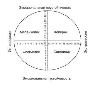 Локус контроля личности — википро: отраслевая энциклопедия. окна, двери, мебель