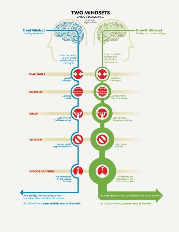 Восприятие, представление, мышление в психологии (стр. 1 из 3)