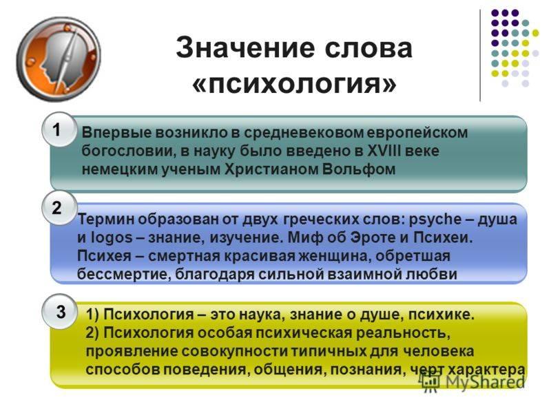 Слово психология - что такое психология? - значения слова, примеры употребления