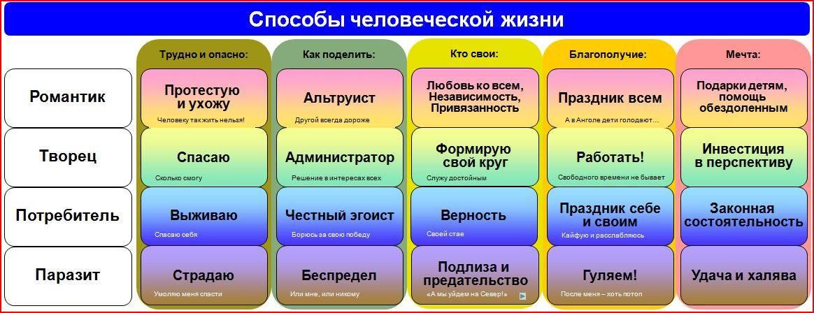Как определить психологию человека по поведению и жестам