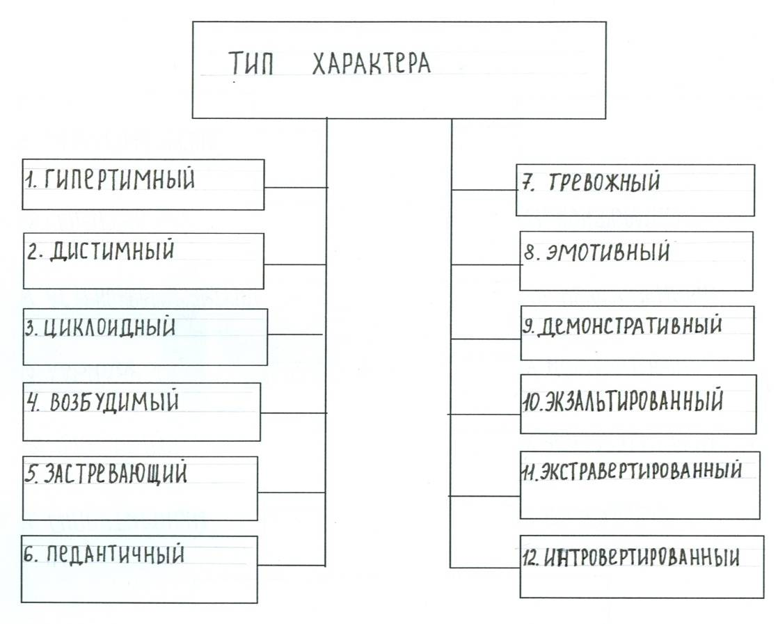 Основные типы манипуляторов. часть 1 | развитие личности