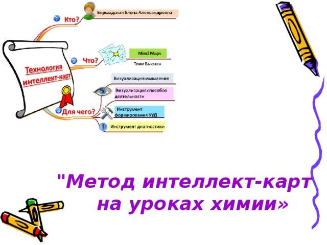 Понятие и определение образной памяти: виды в психологии, как называется яркая