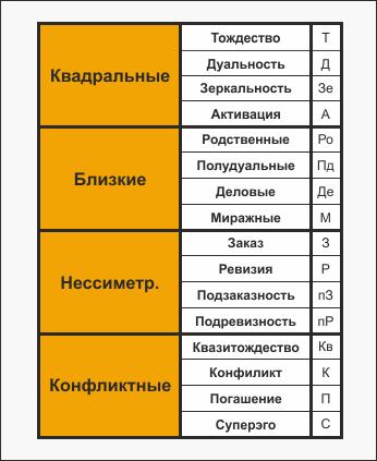 """Интуитивно-логический интроверт - """"бальзак"""" по стратиевской"""