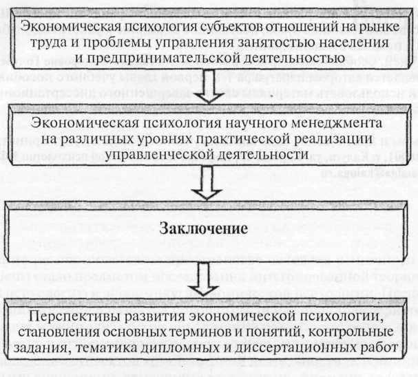 Психология: чувство собственности - бесплатные статьи по психологии в доме солнца