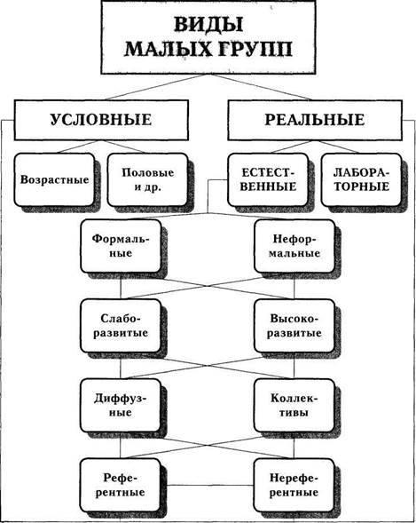 Публика – что это в психологии. особенности, характеристики, виды. взаимодействие с публикой