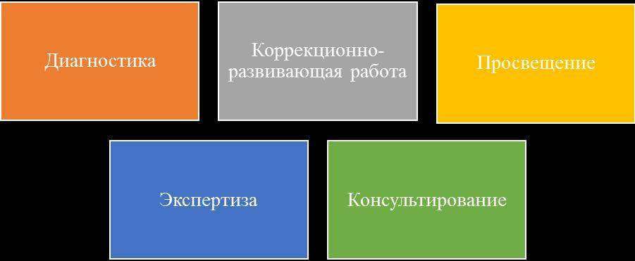 Фасилитация — википедия с видео // wiki 2
