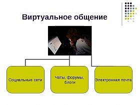 Психология: интонация - бесплатные статьи по психологии в доме солнца