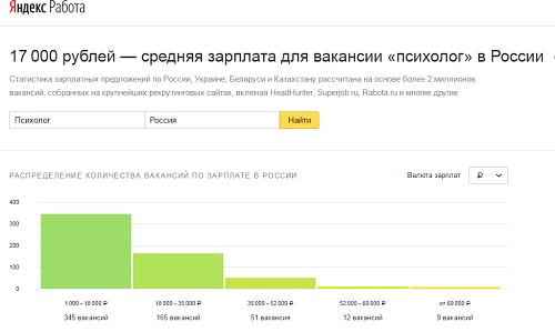 Работа психолог в москве - 455 вакансий