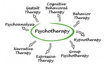Когнитивная психотерапия аарона бека