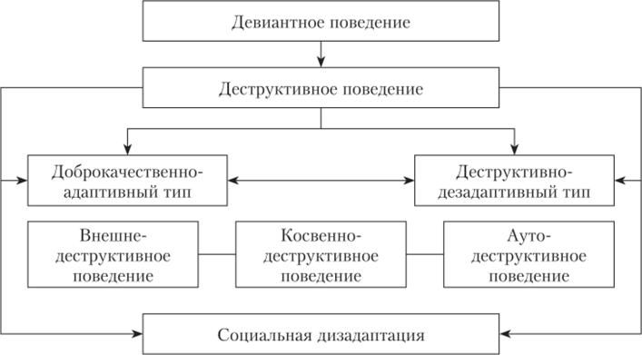 Ассертивное поведение: особенности, принципы и техники