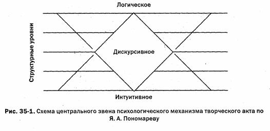 Ассоциативная психология и ассоциативный эксперимент