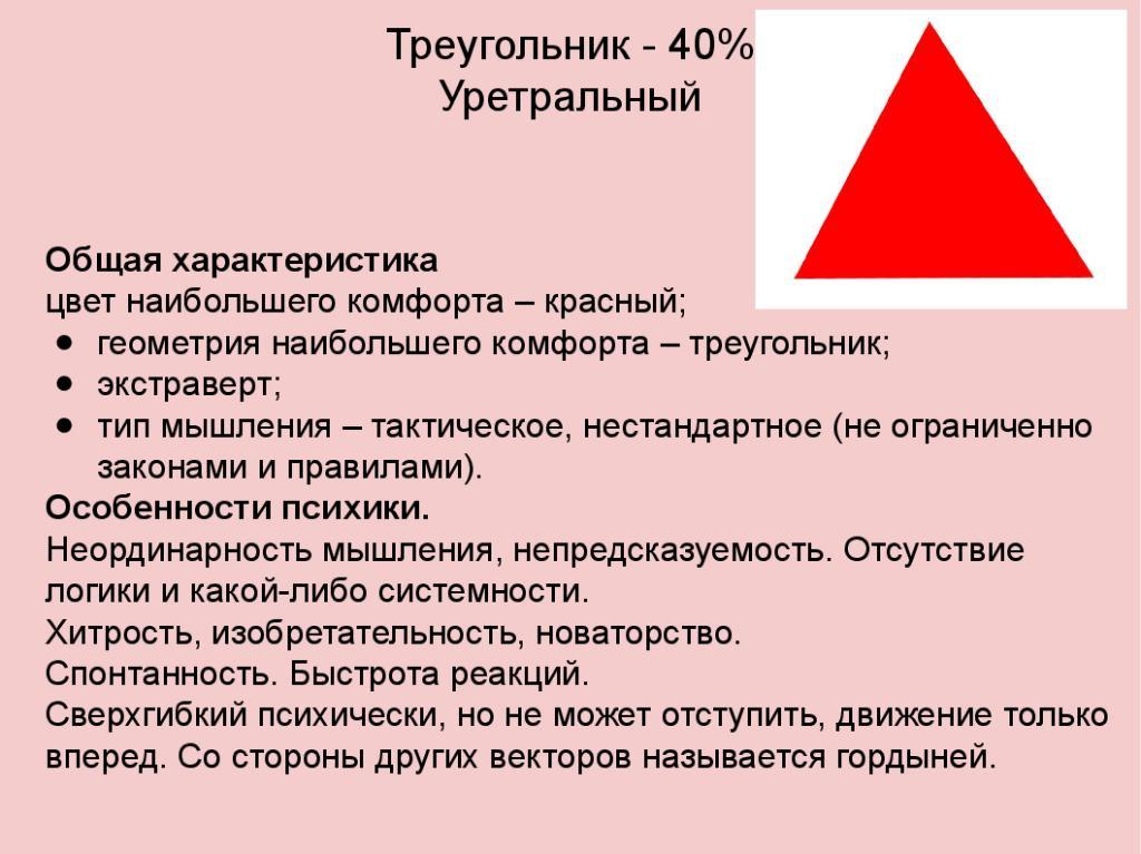 Векторы в свп (системно-векторной психологии)