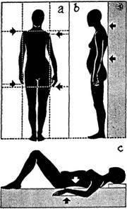 Психология: методы нлп - бесплатные статьи по психологии в доме солнца