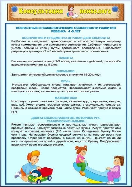 Консультация (младшая группа) по теме: психологические особенности детей (2-3 лет) | социальная сеть работников образования