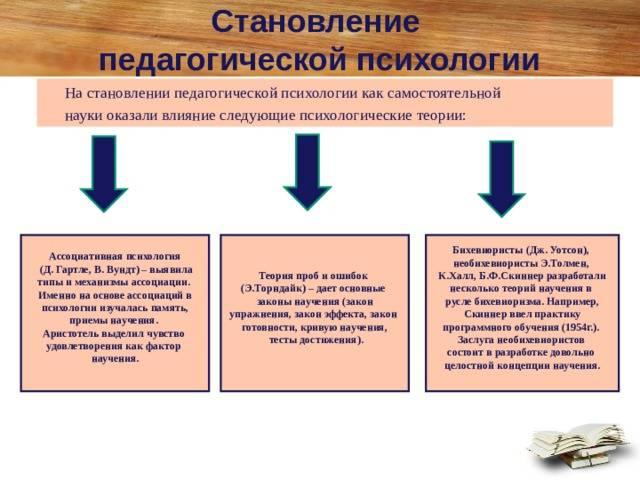 «усвоение знаний, умений, навыков» дисциплина «педагогическая психология» - презентация