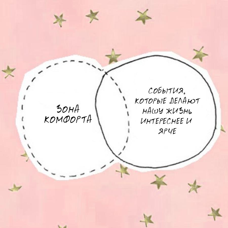 Зона комфорта. что это такое и как выйти зоны комфорта?
