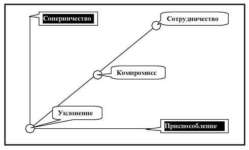 Психология внутреннего конфликта: как найти выход?
