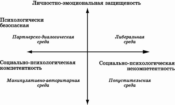 Что такое сценарное программирование? сценарное программирование — это… расписание тренингов. самопознание.ру