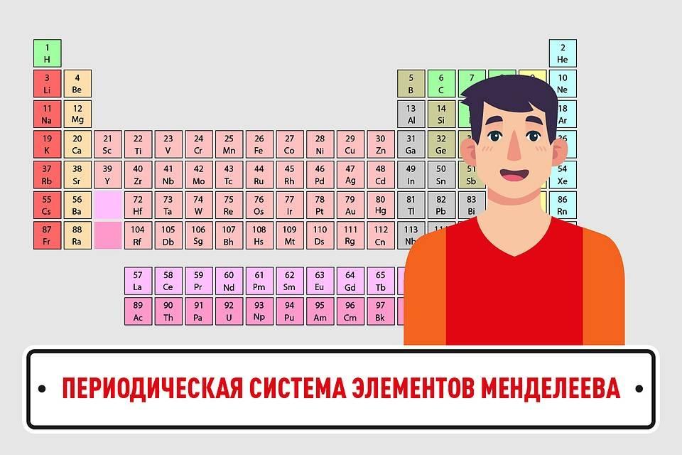 Истероидный тип акцентуации личности (истероид) » neo-humanity.ru психология-онлайн