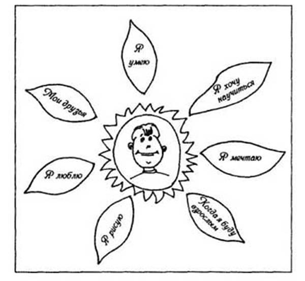Беспокойство за ребёнка - 2 совета психологов, консультации