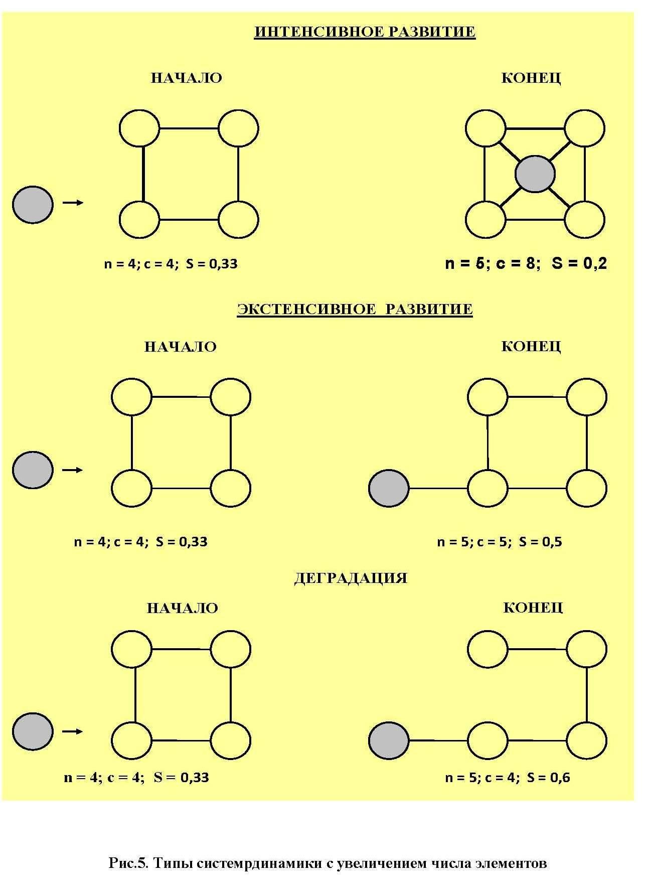 Что такое системное мышление и как его развить