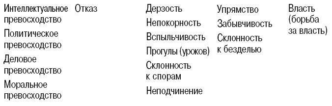 Дрейкурс, рудольф — википедия