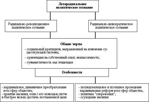 Политическая психология а. деркача - библиотека гумер