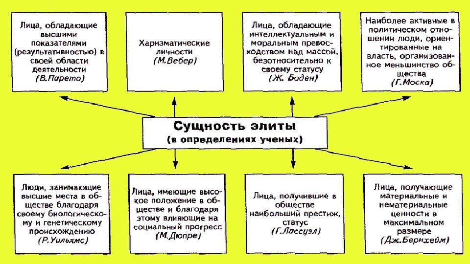 Лидерство как социально-психологический феномен