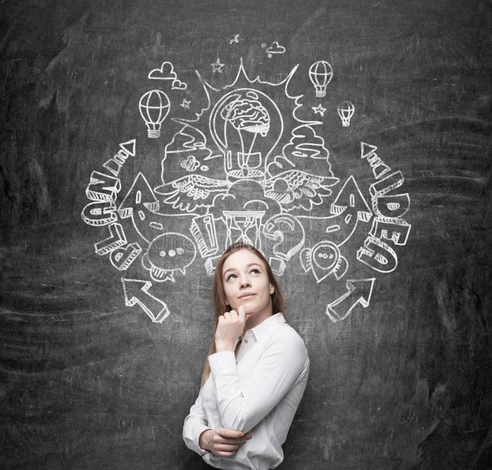 Этапы духовного развития. как определить на каком вы находитесь