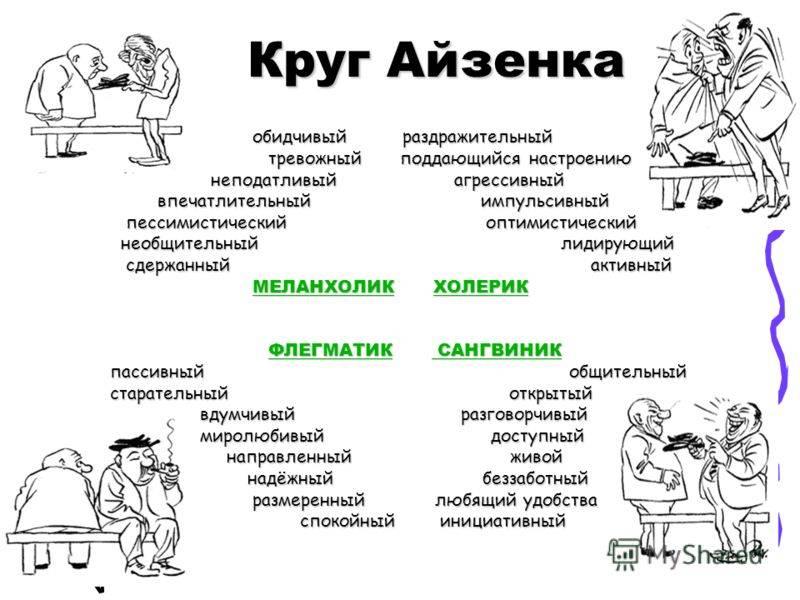 Виды черт характеров у людей: основные существующие типы, их психология
