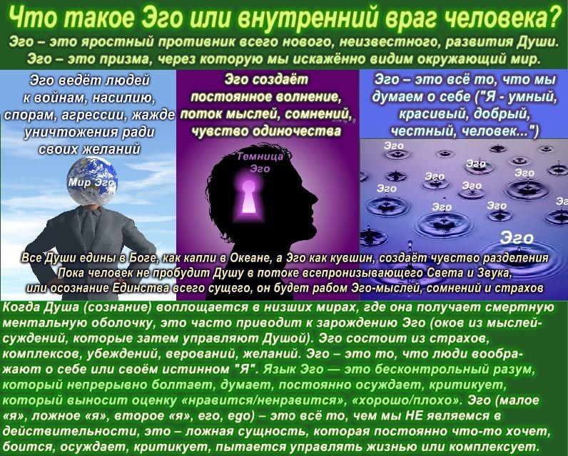 Психология: отождествление - бесплатные статьи по психологии в доме солнца