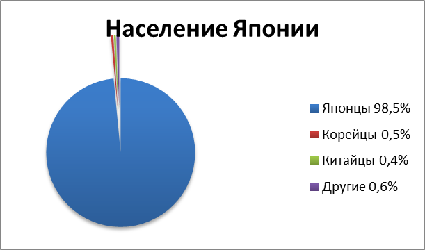 Продолжительность жизни в мире