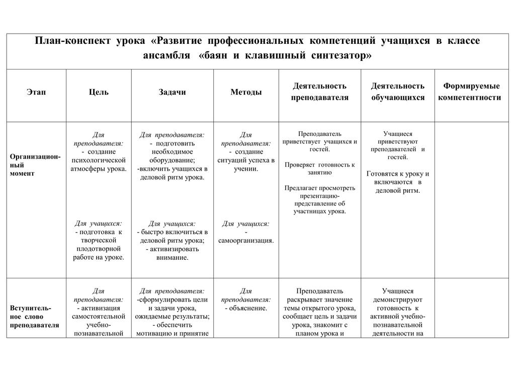 """Урок по психологии: """"место психологии в системе наук"""" - 10 класс"""
