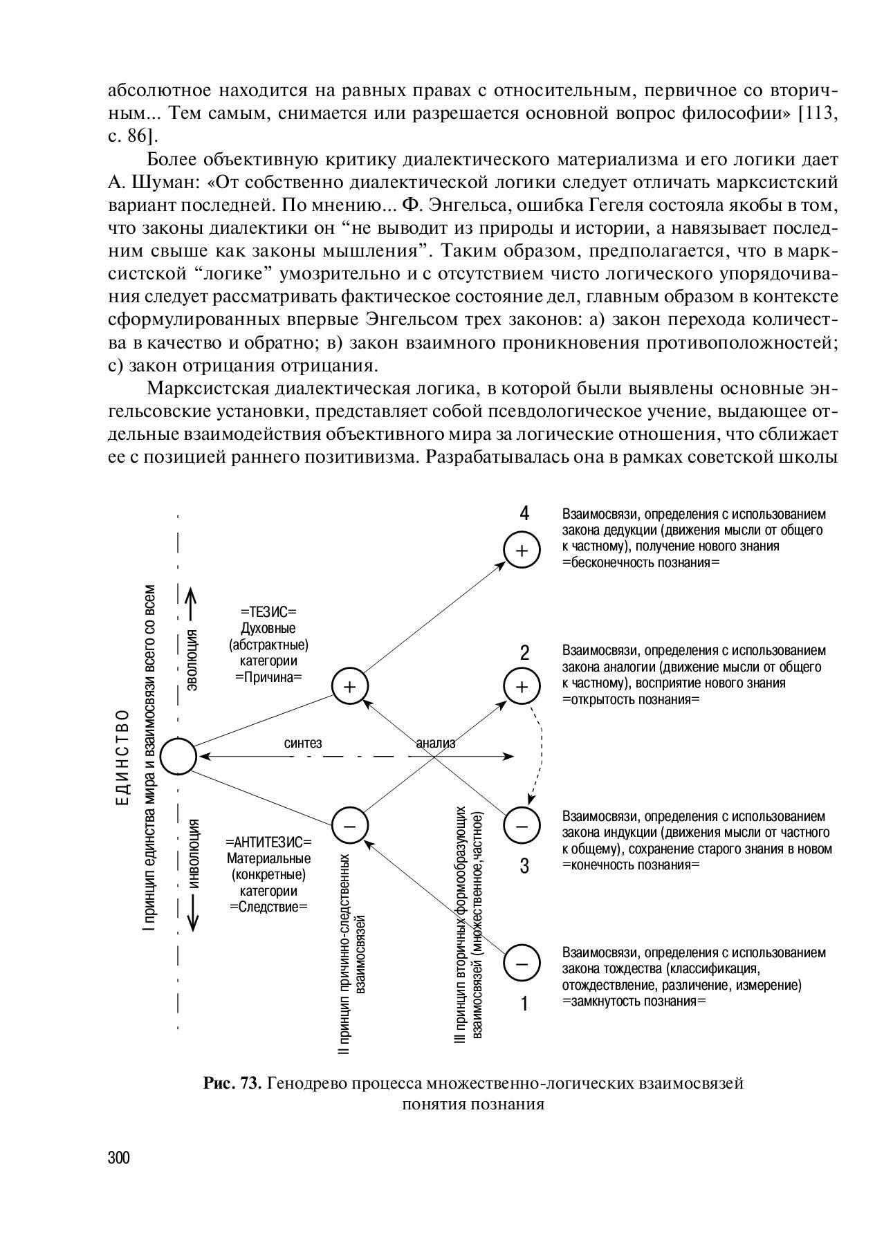 Диалектическое мышление: понятие, определение, формирование и основные принципы