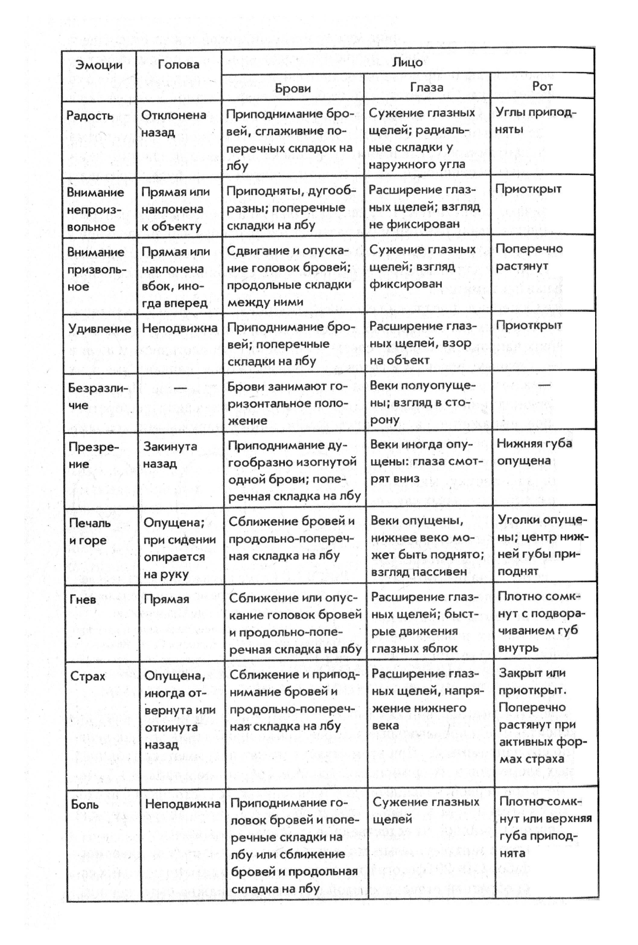 Rrumagic.com : глава 13 личные мысли по поводу обучения и научения : карл роджерс : читать онлайн