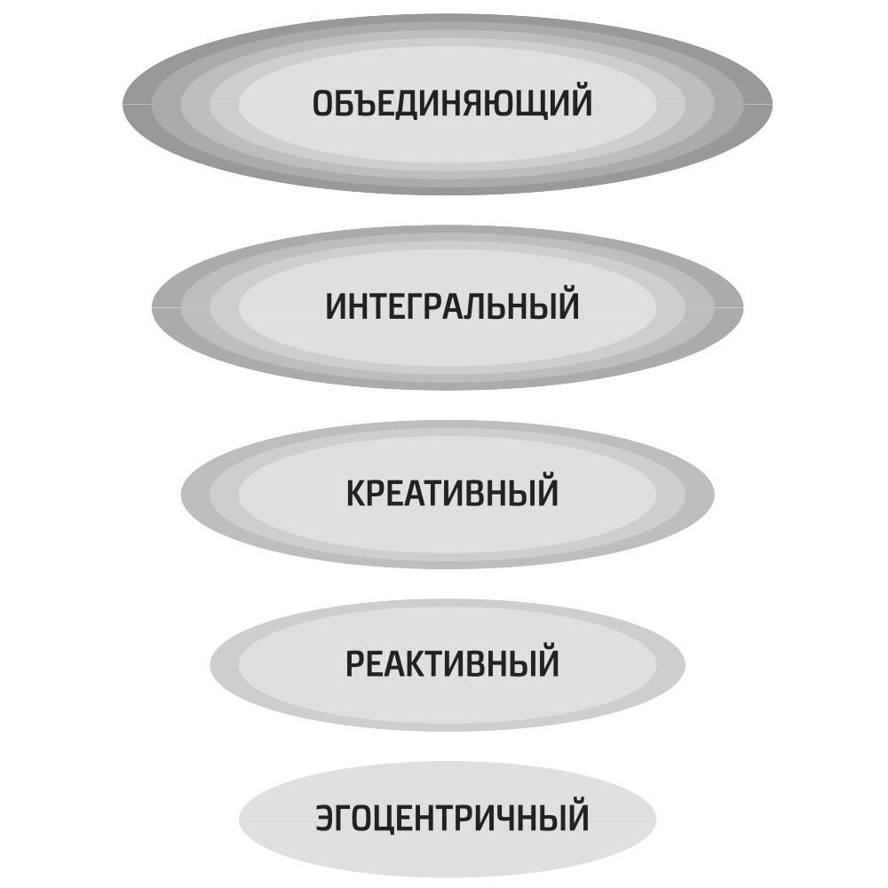 Николай козлов: синтон | психология | тренинги :: преамбула