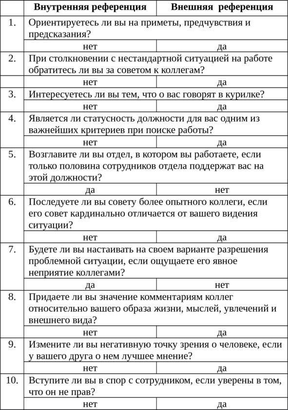 Николай козлов: синтон | психология | тренинги :: преамбула жизнь и новости