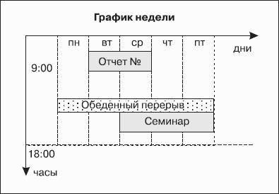 Читать книгу психология времени (хронопсихология) алексея михальского : онлайн чтение - страница 1