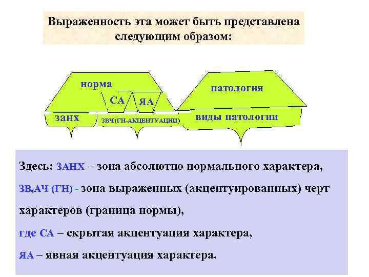 Экзальтированность: проявления и коррекция в психологии. аффективно-экзальтированный темперамент
