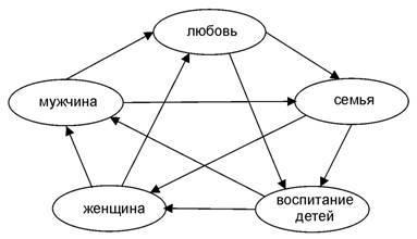 Психология коллектива: правила взаимоотношений с коллегами