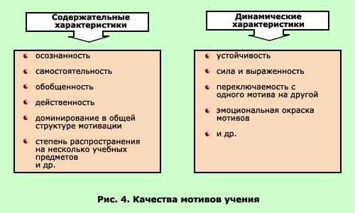 Лекция научение