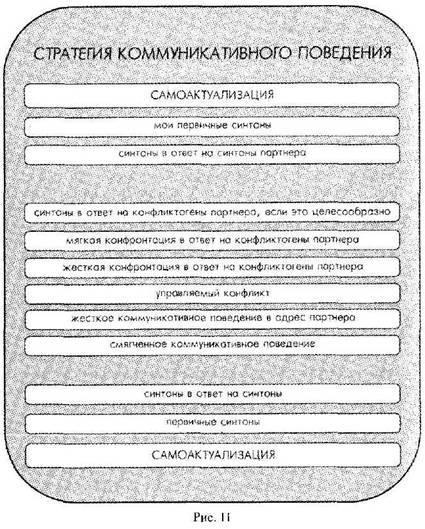 Персональный сайт - егидес а.п. лабиринты общения, или как научиться ладить с людьми, продолжение (часть 9)