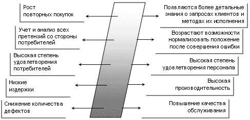 Как стать сдержанным (с иллюстрациями) - wikihow