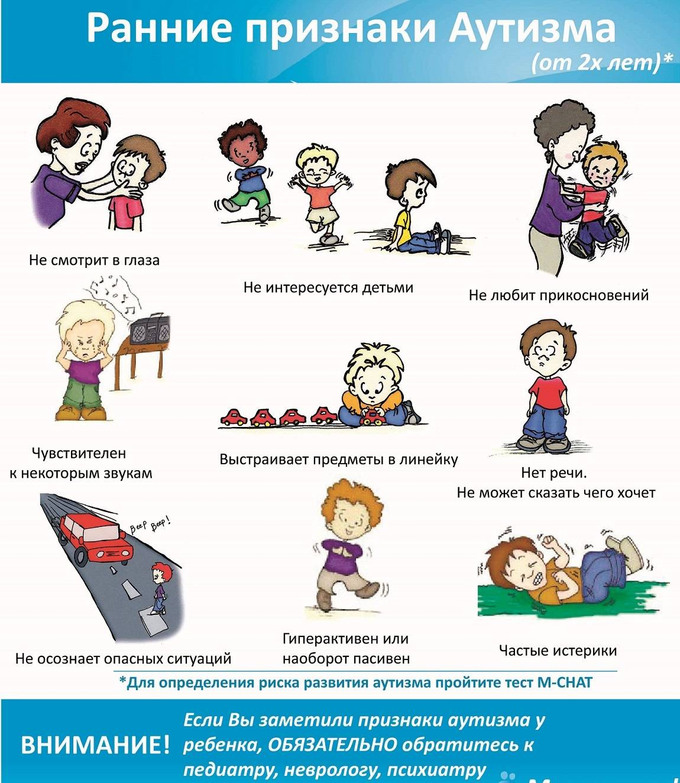 Аутизм у детей: как вовремя распознать болезнь и скорректировать развитие ребенка