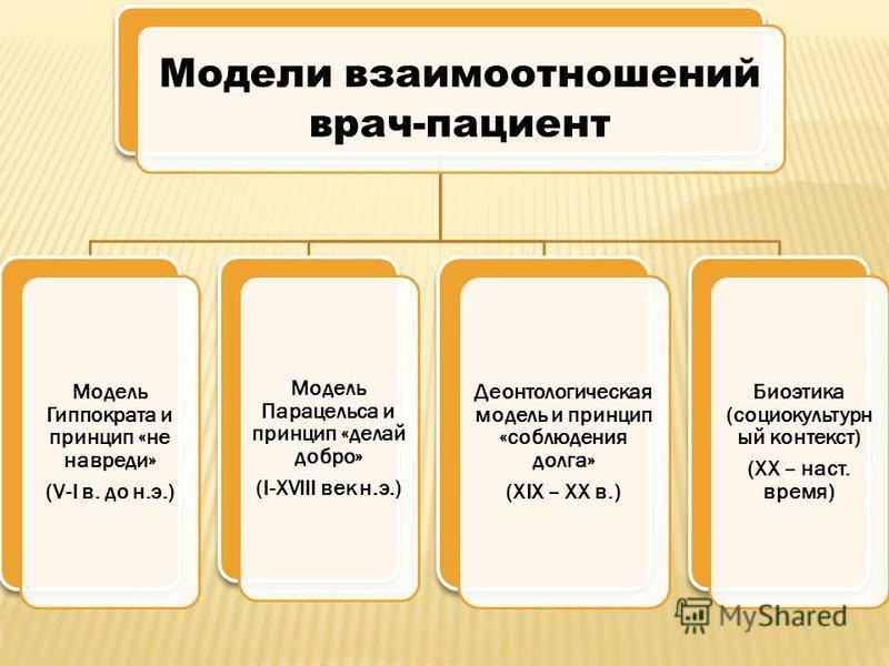 Люди с проблемами в личной жизни: 4 типичные модели отношений