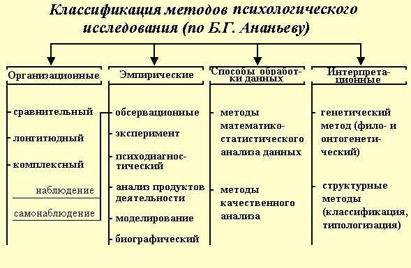 Наблюдение (психология) — википедия. что такое наблюдение (психология)